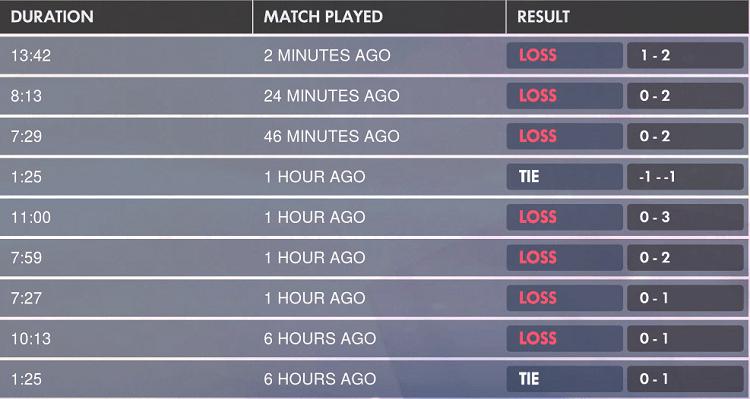 Overwatch losing streak